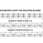 edea-blade-chart